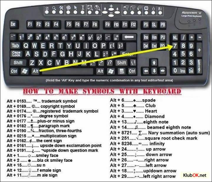 Как сделать символ собака на клавиатуре