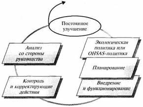 Договор на проведение сертификации продукции